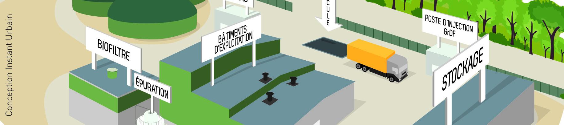 Enquête publique : Création d'une unité de méthanisation